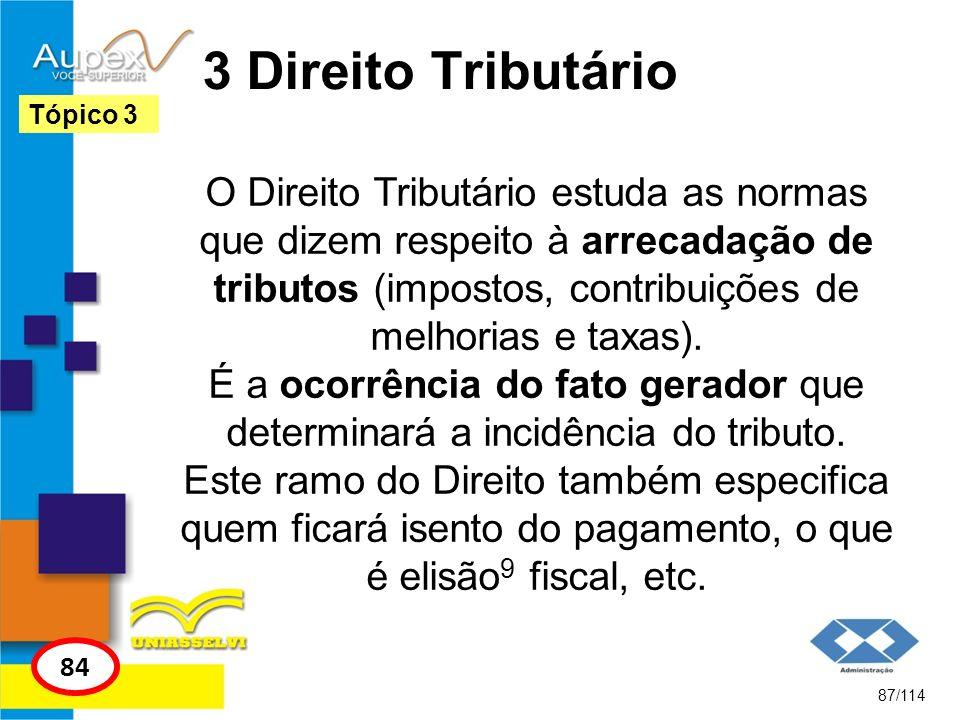 3 Direito Tributário O Direito Tributário estuda as normas que dizem respeito à arrecadação de tributos (impostos, contribuições de melhorias e taxas)
