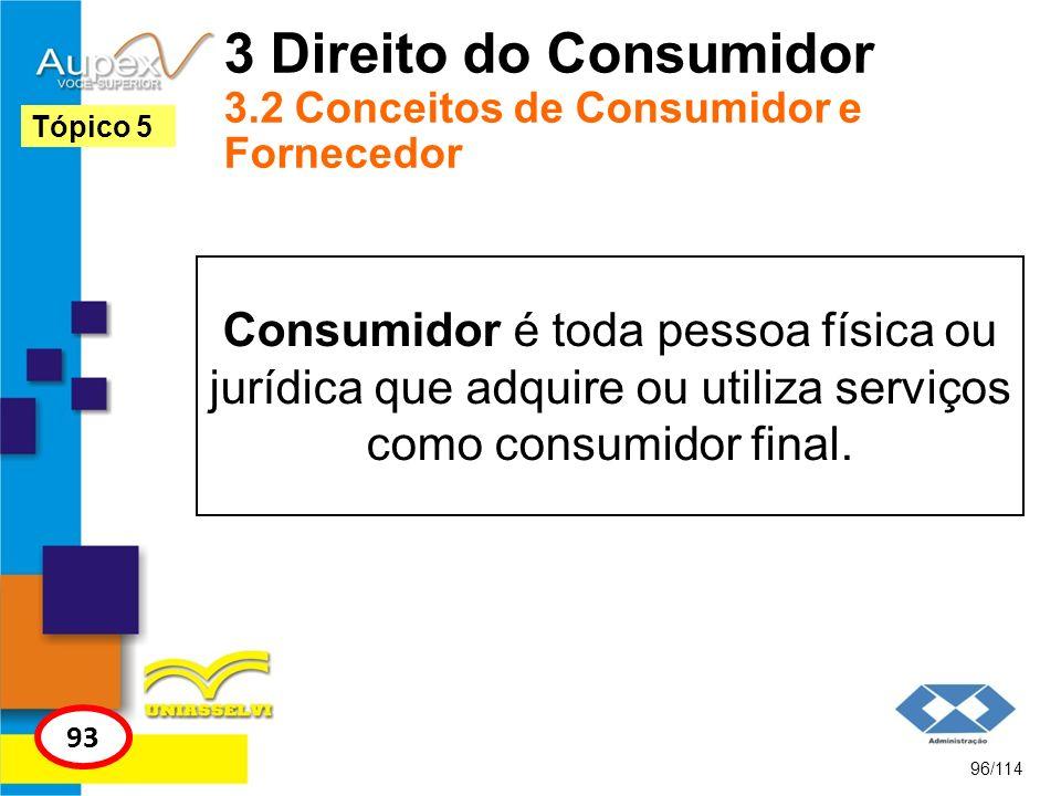 3 Direito do Consumidor 3.2 Conceitos de Consumidor e Fornecedor Consumidor é toda pessoa física ou jurídica que adquire ou utiliza serviços como cons