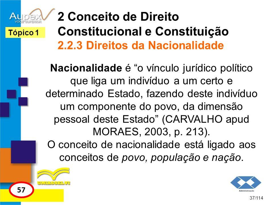 2 Conceito de Direito Constitucional e Constituição 2.2.3 Direitos da Nacionalidade Nacionalidade é o vínculo jurídico político que liga um indivíduo