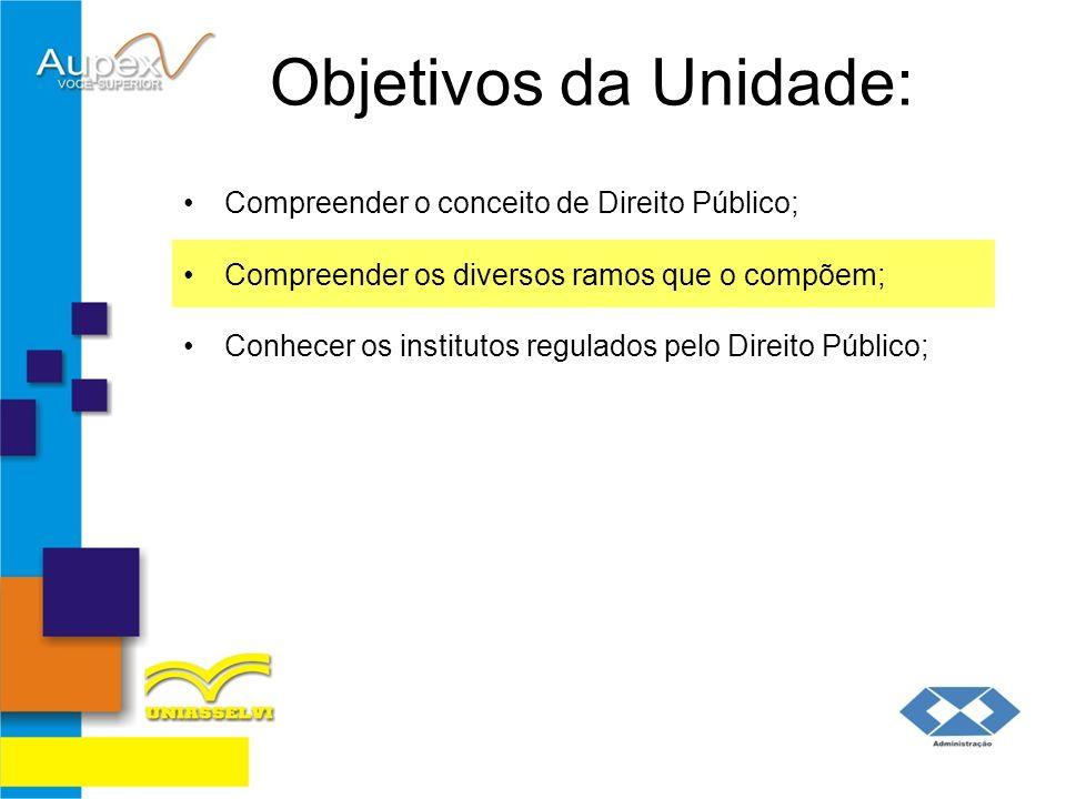 Objetivos da Unidade: Compreender o conceito de Direito Público; Compreender os diversos ramos que o compõem; Conhecer os institutos regulados pelo Di