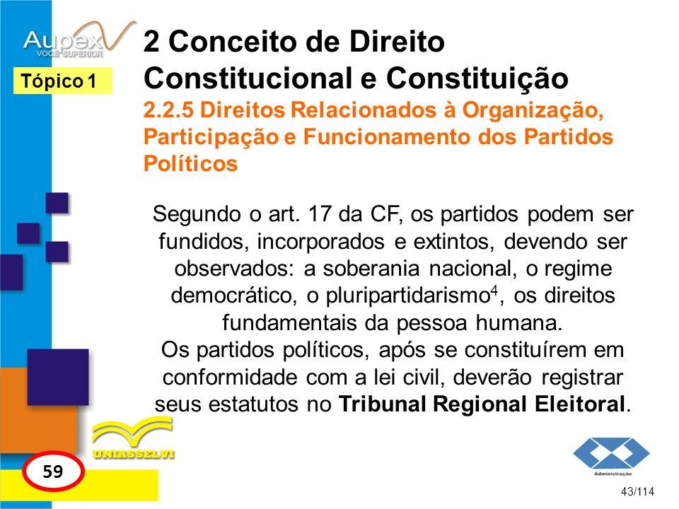 2 Conceito de Direito Constitucional e Constituição 2.2.5 Direitos Relacionados à Organização, Participação e Funcionamento dos Partidos Políticos Seg
