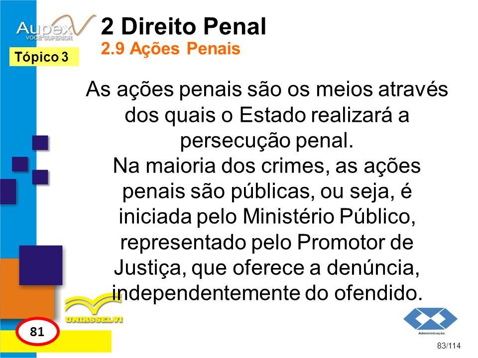 2 Direito Penal 2.9 Ações Penais As ações penais são os meios através dos quais o Estado realizará a persecução penal. Na maioria dos crimes, as ações