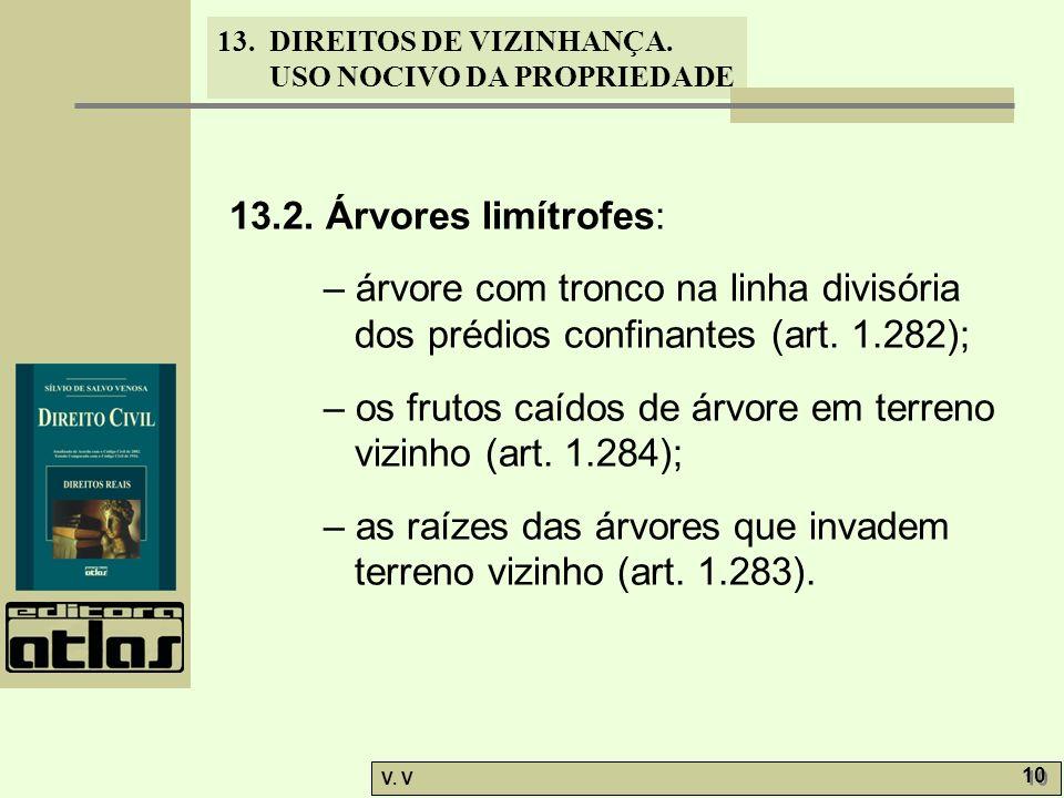13. DIREITOS DE VIZINHANÇA. USO NOCIVO DA PROPRIEDADE V. V 10 13.2. Árvores limítrofes: – árvore com tronco na linha divisória dos prédios confinantes