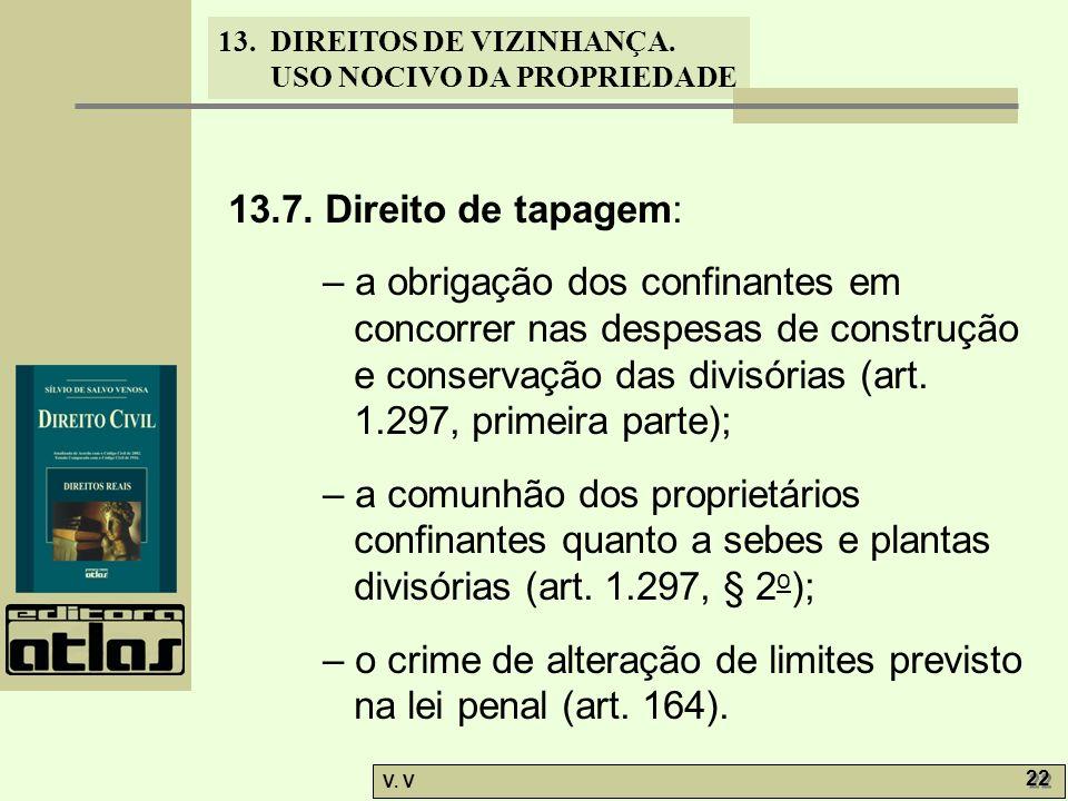 13. DIREITOS DE VIZINHANÇA. USO NOCIVO DA PROPRIEDADE V. V 22 13.7. Direito de tapagem: – a obrigação dos confinantes em concorrer nas despesas de con