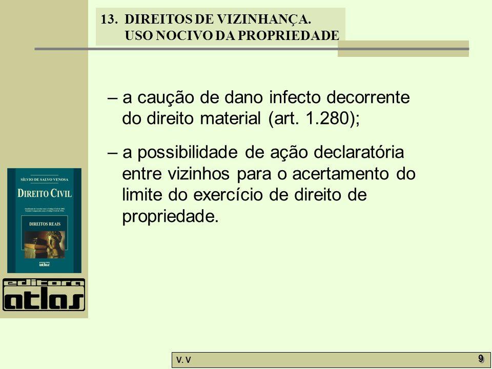 13. DIREITOS DE VIZINHANÇA. USO NOCIVO DA PROPRIEDADE V. V 9 9 – a caução de dano infecto decorrente do direito material (art. 1.280); – a possibilida