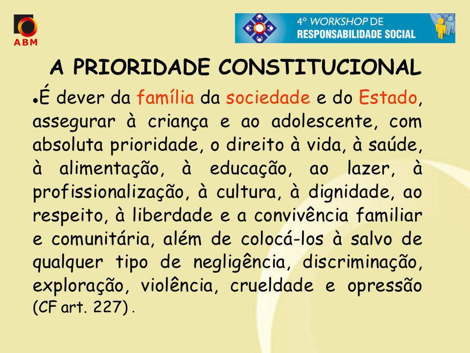 A PRIORIDADE CONSTITUCIONAL É dever da família da sociedade e do Estado, assegurar à criança e ao adolescente, com absoluta prioridade, o direito à vi