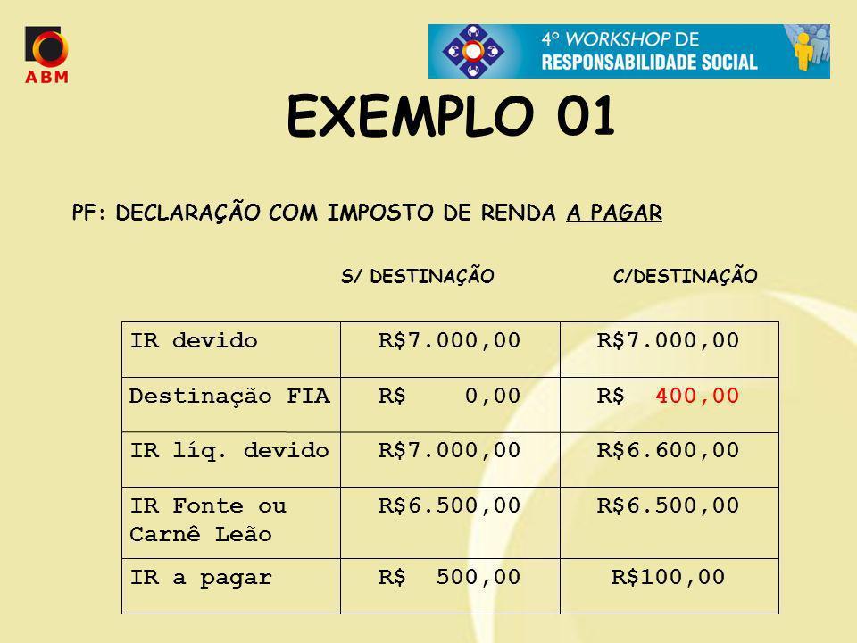 EXEMPLO 01 PF: DECLARAÇÃO COM IMPOSTO DE RENDA A PAGAR S/ DESTINAÇÃO C/DESTINAÇÃO R$100,00R$ 500,00IR a pagar R$6.500,00 IR Fonte ou Carnê Leão R$6.60