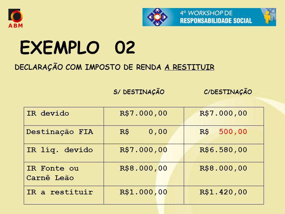 EXEMPLO 02 DECLARAÇÃO COM IMPOSTO DE RENDA A RESTITUIR S/ DESTINAÇÃO C/DESTINAÇÃO R$1.420,00R$1.000,00IR a restituir R$8.000,00 IR Fonte ou Carnê Leão