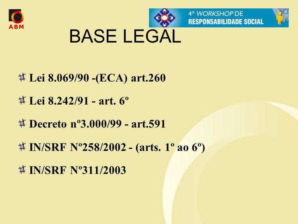BASE LEGAL Lei 8.069/90 -(ECA) art.260 Lei 8.242/91 - art. 6º Decreto nº3.000/99 - art.591 IN/SRF Nº258/2002 - (arts. 1º ao 6º) IN/SRF Nº311/2003