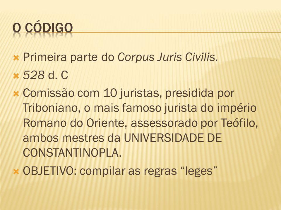 Primeira parte do Corpus Juris Civilis. 528 d. C Comissão com 10 juristas, presidida por Triboniano, o mais famoso jurista do império Romano do Orient
