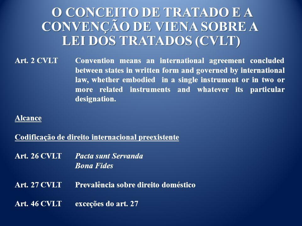O CONCEITO DE TRATADO E A CONVENÇÃO DE VIENA SOBRE A LEI DOS TRATADOS (CVLT) Art.
