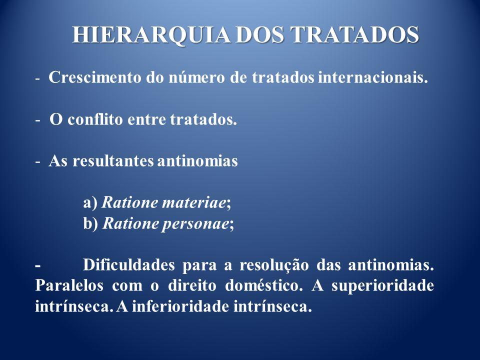 HIERARQUIA DOS TRATADOS - Crescimento do número de tratados internacionais.