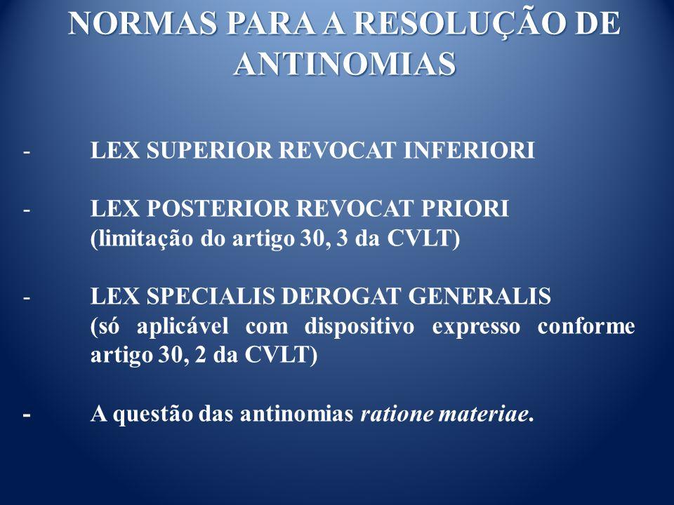 NORMAS PARA A RESOLUÇÃO DE ANTINOMIAS - LEX SUPERIOR REVOCAT INFERIORI - LEX POSTERIOR REVOCAT PRIORI (limitação do artigo 30, 3 da CVLT) - LEX SPECIALIS DEROGAT GENERALIS (só aplicável com dispositivo expresso conforme artigo 30, 2 da CVLT) - A questão das antinomias ratione materiae.