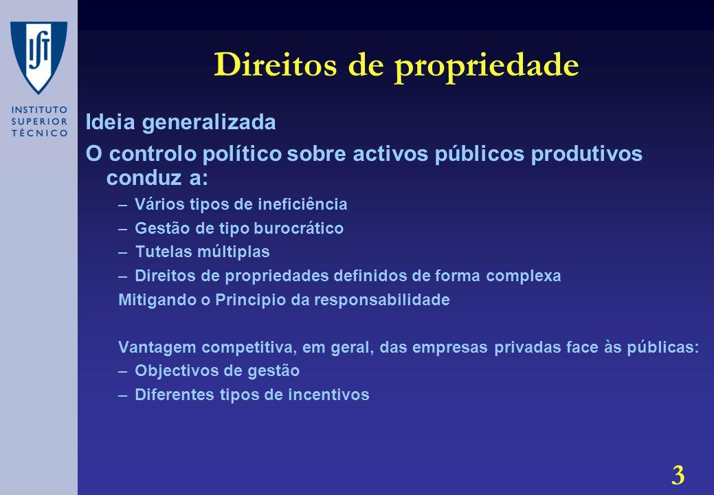3 Direitos de propriedade Ideia generalizada O controlo político sobre activos públicos produtivos conduz a: –Vários tipos de ineficiência –Gestão de tipo burocrático –Tutelas múltiplas –Direitos de propriedades definidos de forma complexa Mitigando o Principio da responsabilidade Vantagem competitiva, em geral, das empresas privadas face às públicas: –Objectivos de gestão –Diferentes tipos de incentivos