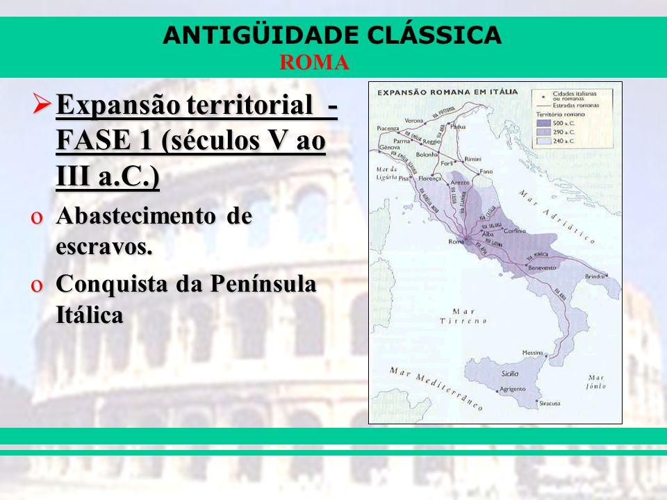ANTIGÜIDADE CLÁSSICA ROMA Expansão territorial - FASE 1 (séculos V ao III a.C.) Expansão territorial - FASE 1 (séculos V ao III a.C.) oAbastecimento de escravos.