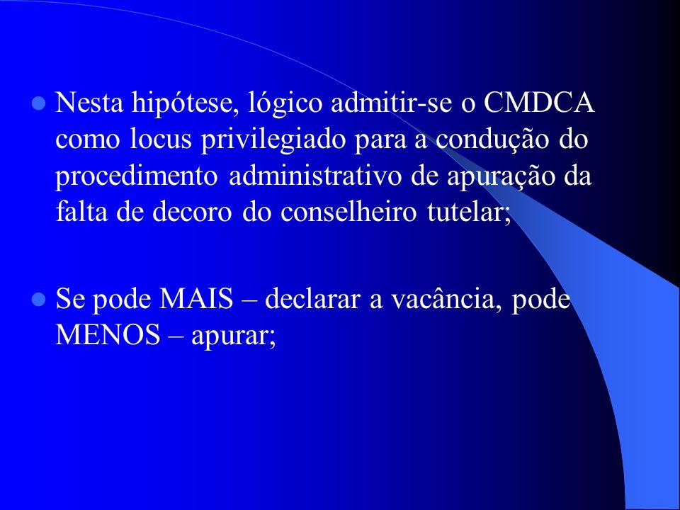 CONSELHO DE DIREITO Verificar se na Lei de criação do CT, admitiu-se que cabe ao CMDCA a declaração de vacância da função de conselheiro tutelar, para