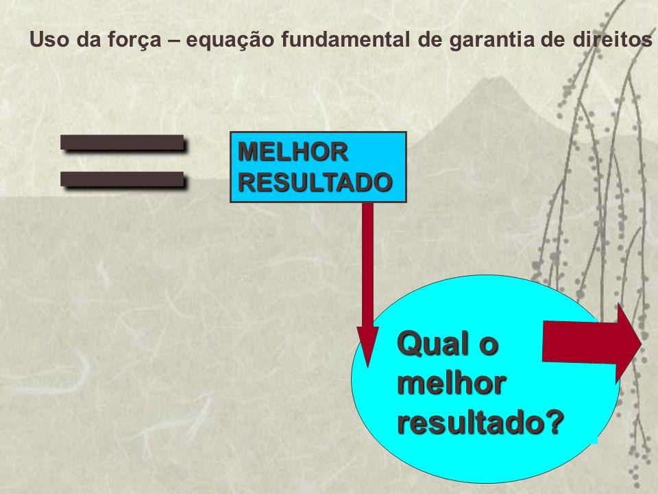 MELHOR RESULTADO Qual o melhor resultado? = Uso da força – equação fundamental de garantia de direitos