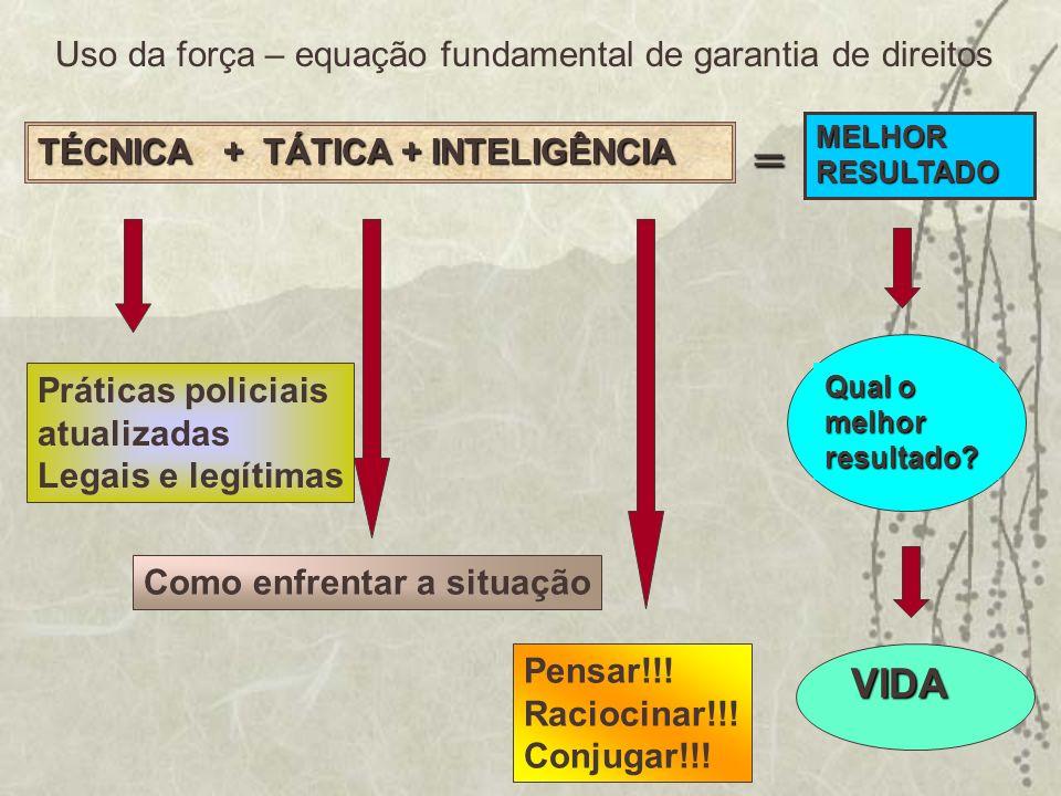 TÉCNICA + TÁTICA + INTELIGÊNCIA Práticas policiais atualizadas Legais e legítimas Como enfrentar a situação Pensar!!! Raciocinar!!! Conjugar!!! MELHOR