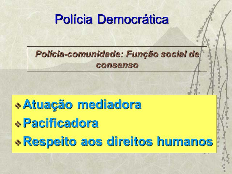 Polícia-comunidade: Função social de consenso Atuação mediadora Atuação mediadora Pacificadora Pacificadora Respeito aos direitos humanos Respeito aos