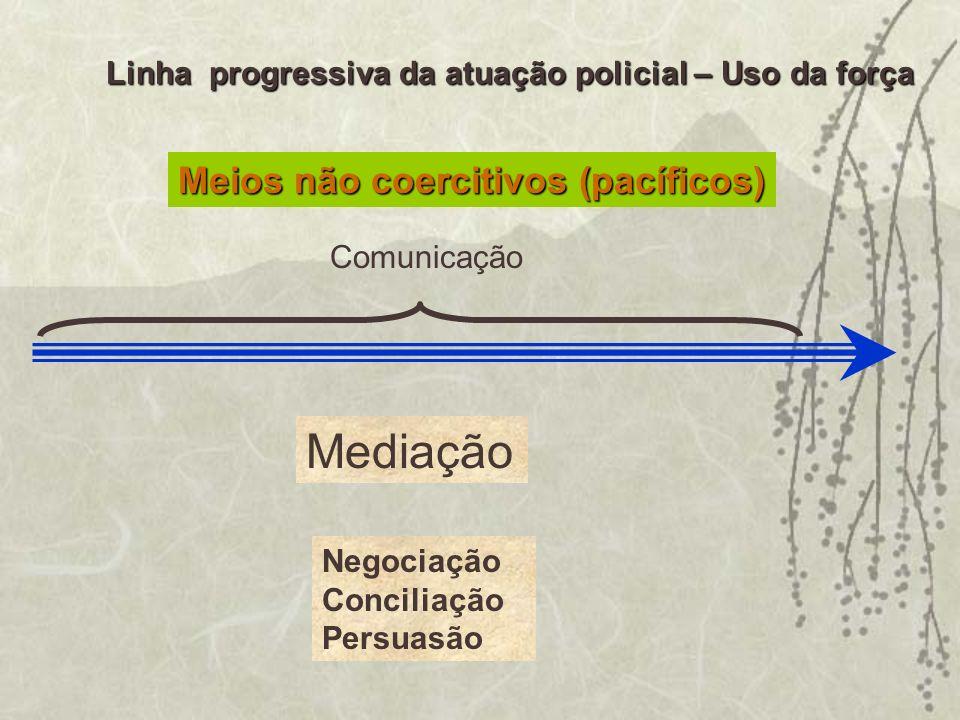 Meios não coercitivos (pacíficos) Mediação Negociação Conciliação Persuasão Comunicação Linha progressiva da atuação policial – Uso da força