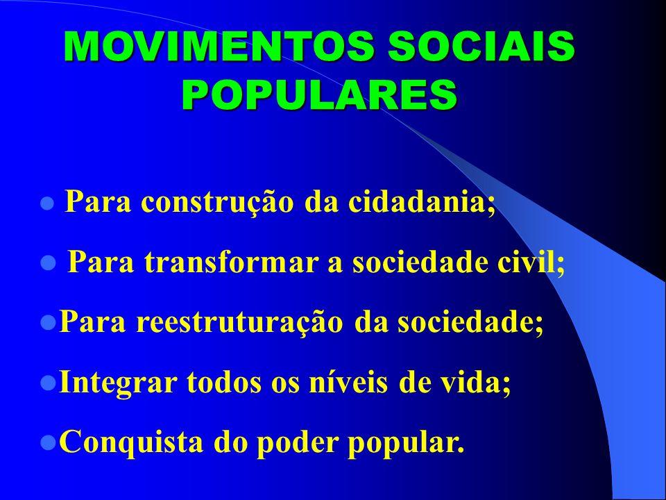 MOVIMENTOS SOCIAIS POPULARES Para construção da cidadania; Para transformar a sociedade civil; Para reestruturação da sociedade; Integrar todos os níveis de vida; Conquista do poder popular.