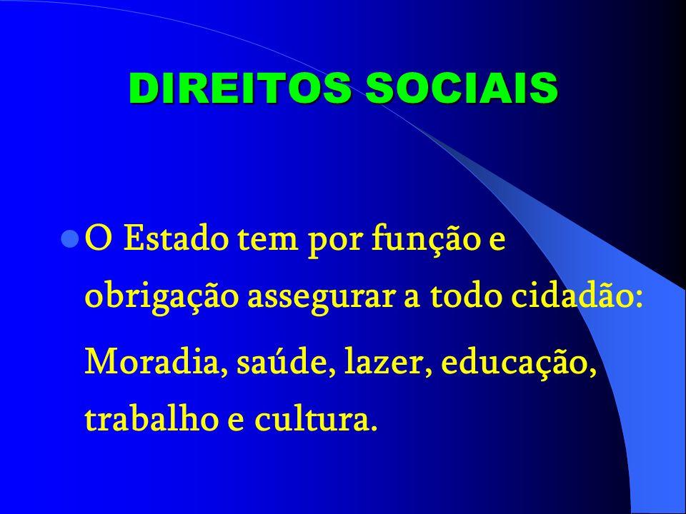 DIREITOS SOCIAIS O Estado tem por função e obrigação assegurar a todo cidadão: Moradia, saúde, lazer, educação, trabalho e cultura.