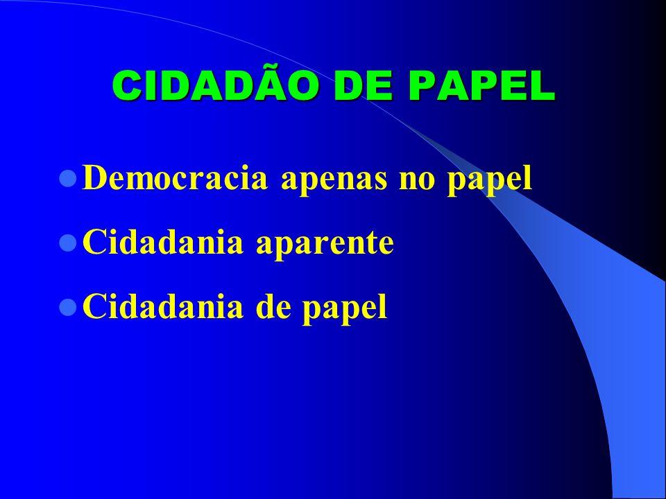 CIDADÃO DE PAPEL Democracia apenas no papel Cidadania aparente Cidadania de papel