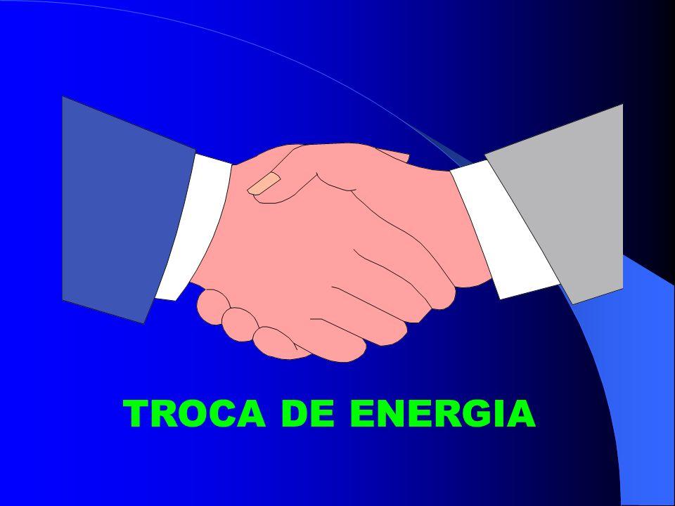 TROCA DE ENERGIA
