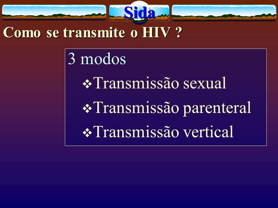 3 modos Transmissão sexual Transmissão parenteral Transmissão verticalSida Como se transmite o HIV ?