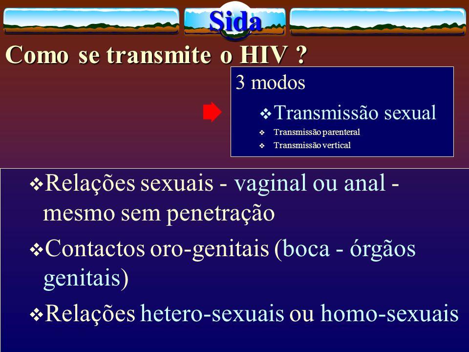 3 modos Transmissão sexual Transmissão parenteral Transmissão vertical Relações sexuais - vaginal ou anal - mesmo sem penetração Contactos oro-genitais (boca - órgãos genitais) Relações hetero-sexuais ou homo-sexuaisSida Como se transmite o HIV ?