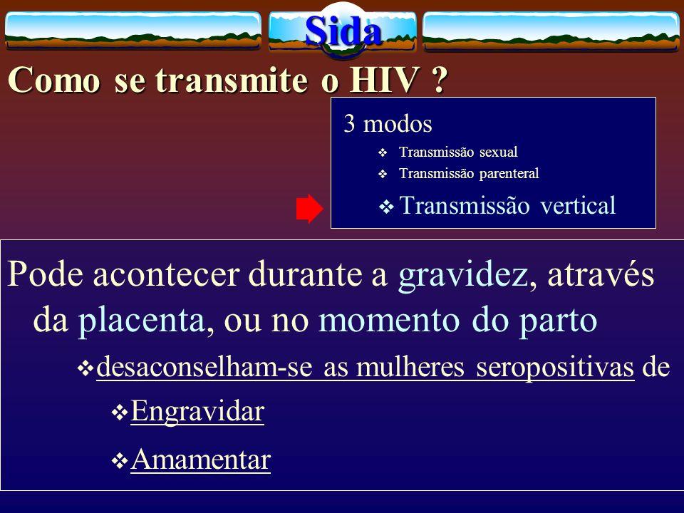 3 modos Transmissão sexual Transmissão parenteral Transmissão vertical Pode acontecer durante a gravidez, através da placenta, ou no momento do parto desaconselham-se as mulheres seropositivas de Engravidar AmamentarSida Como se transmite o HIV ?