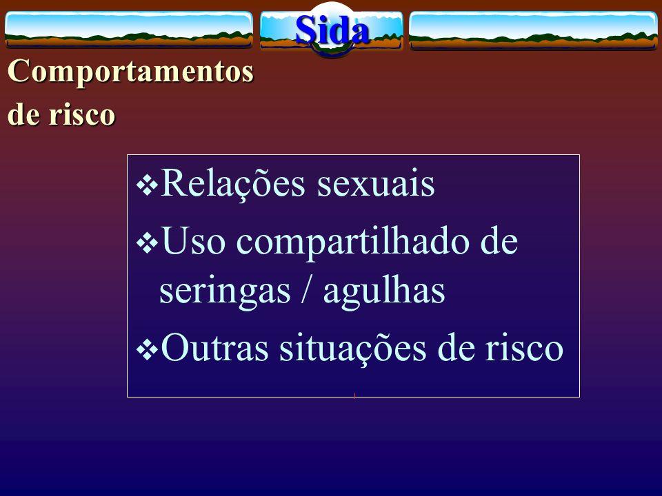 Comportamentos de risco Relações sexuais Uso compartilhado de seringas / agulhas Outras situações de riscoSida