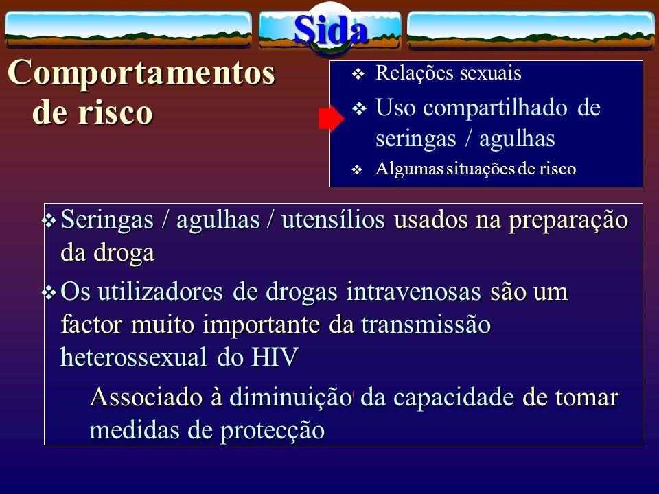 Relações sexuais Uso compartilhado de seringas / agulhas Algumas situações de risco Seringas / agulhas / utensílios usados na preparação da droga Seri