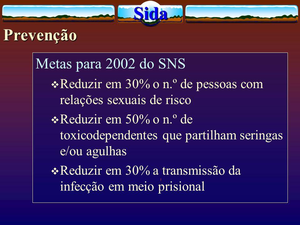 Metas para 2002 do SNS Reduzir em 30% o n.º de pessoas com relações sexuais de risco Reduzir em 50% o n.º de toxicodependentes que partilham seringas