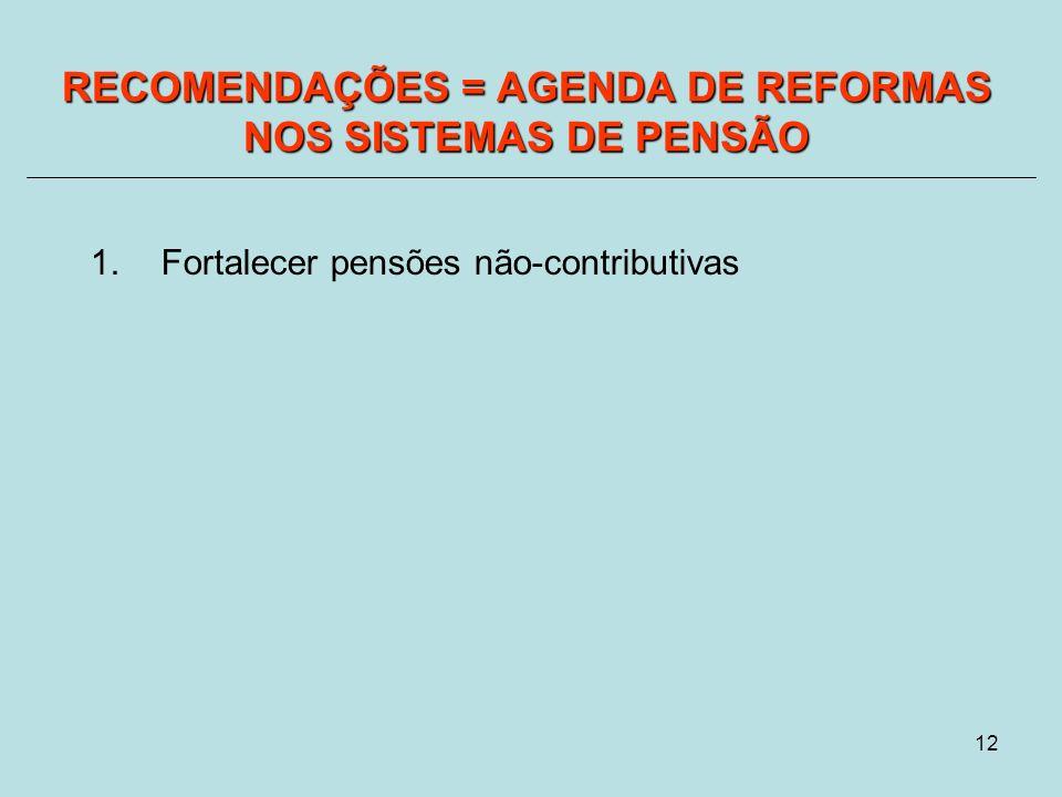 12 RECOMENDAÇÕES = AGENDA DE REFORMAS NOS SISTEMAS DE PENSÃO 1.Fortalecer pensões não-contributivas