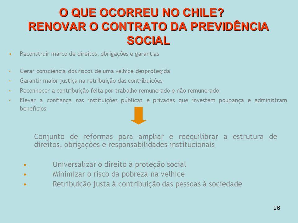 26 O QUE OCORREU NO CHILE.
