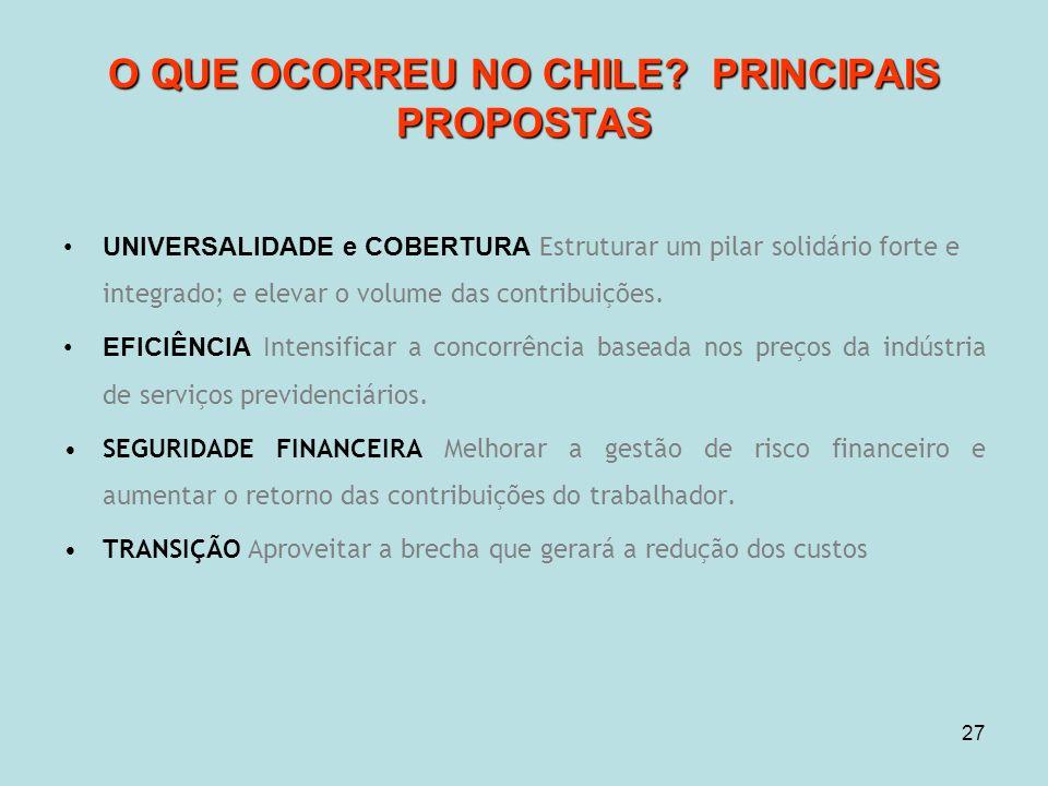 27 O QUE OCORREU NO CHILE.