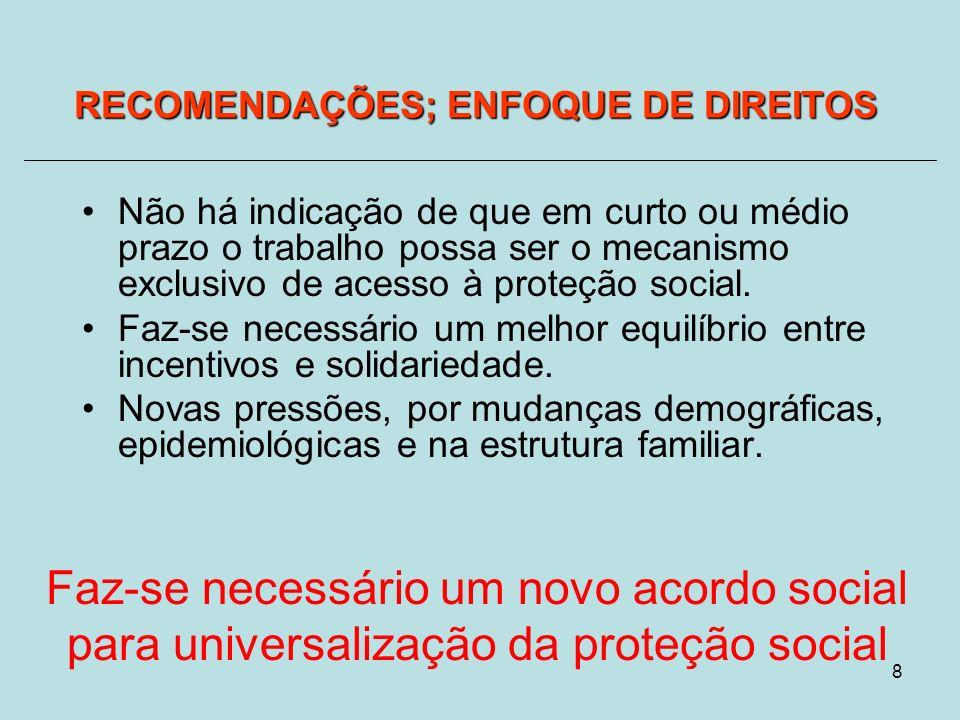 8 RECOMENDAÇÕES; ENFOQUE DE DIREITOS Não há indicação de que em curto ou médio prazo o trabalho possa ser o mecanismo exclusivo de acesso à proteção social.