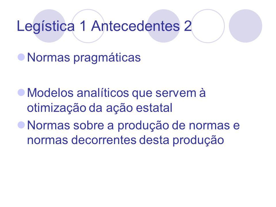 Legística 1 Antecedentes 2 Normas pragmáticas Modelos analíticos que servem à otimização da ação estatal Normas sobre a produção de normas e normas decorrentes desta produção