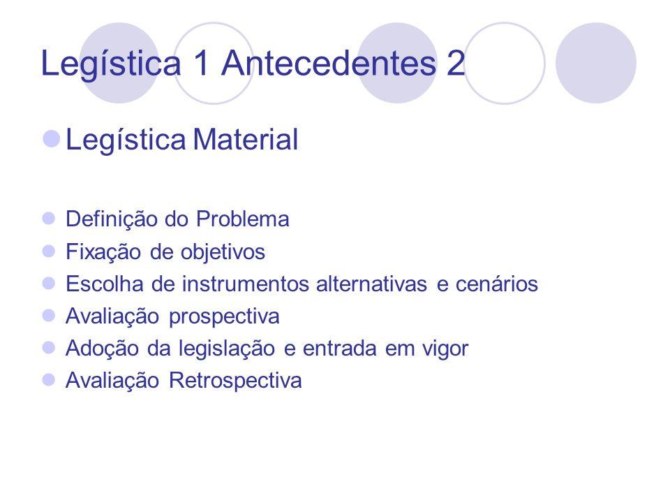 Legística 1 Antecedentes 2 Legística Material Definição do Problema Fixação de objetivos Escolha de instrumentos alternativas e cenários Avaliação prospectiva Adoção da legislação e entrada em vigor Avaliação Retrospectiva
