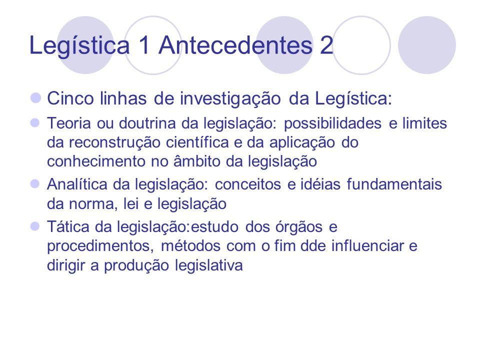 Legística 1 Antecedentes 2 Cinco linhas de investigação da Legística: Teoria ou doutrina da legislação: possibilidades e limites da reconstrução científica e da aplicação do conhecimento no âmbito da legislação Analítica da legislação: conceitos e idéias fundamentais da norma, lei e legislação Tática da legislação:estudo dos órgãos e procedimentos, métodos com o fim dde influenciar e dirigir a produção legislativa