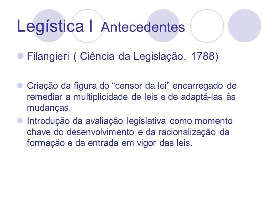 Legística I Antecedentes Uma síntese inicial Obstáculos à racionalização da legislação: Sacralização e mitificação da Lei.