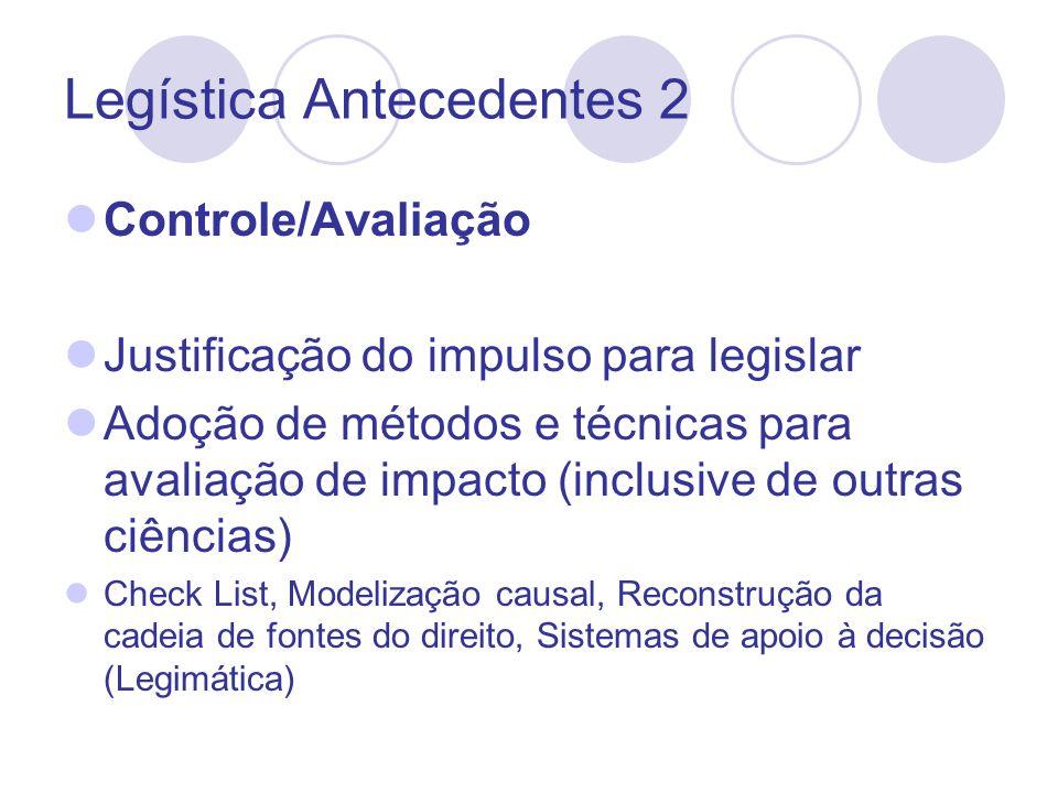 Legística 1 Antecedentes 2 Funcionamento sistemático: Diálogo entre as fontes do direito Reconstrução da cadeia de fontes em vários níveis e categorias ( âmbito de incidência, tipos de atos normativos)