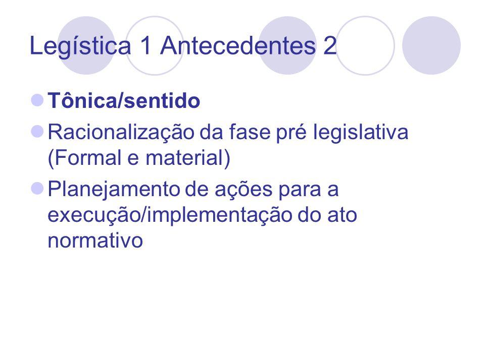 Legística 1 Antecedentes 2 Tônica/sentido Racionalização da fase pré legislativa (Formal e material) Planejamento de ações para a execução/implementação do ato normativo
