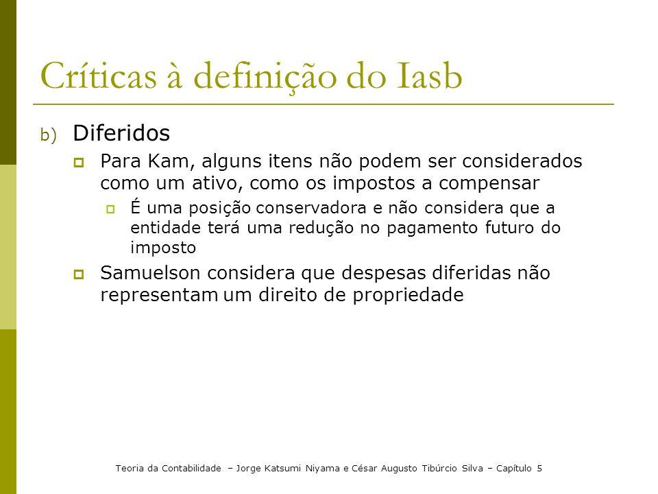 Críticas à definição do Iasb b) Diferidos Para Kam, alguns itens não podem ser considerados como um ativo, como os impostos a compensar É uma posição