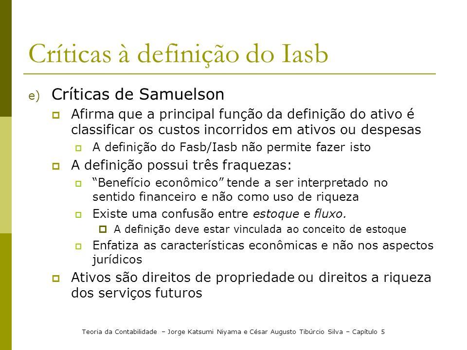 Críticas à definição do Iasb e) Críticas de Samuelson Afirma que a principal função da definição do ativo é classificar os custos incorridos em ativos