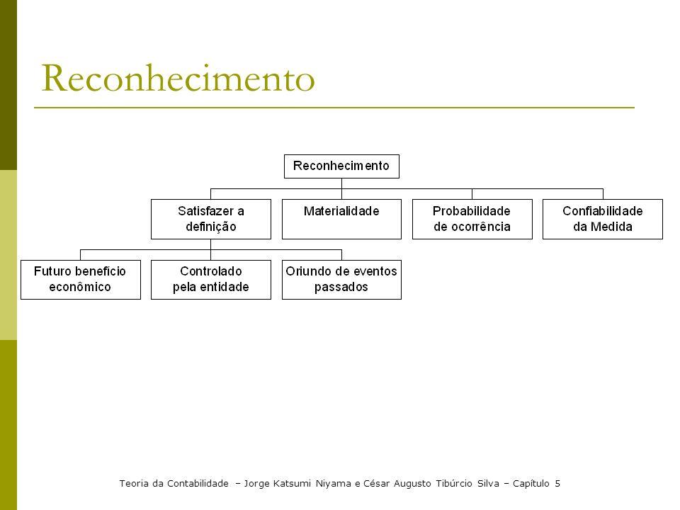 Reconhecimento Teoria da Contabilidade – Jorge Katsumi Niyama e César Augusto Tibúrcio Silva – Capítulo 5