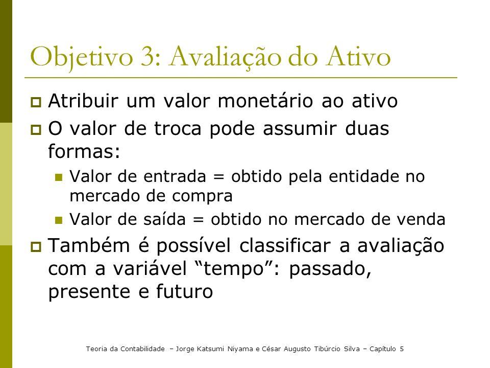 Objetivo 3: Avaliação do Ativo Atribuir um valor monetário ao ativo O valor de troca pode assumir duas formas: Valor de entrada = obtido pela entidade