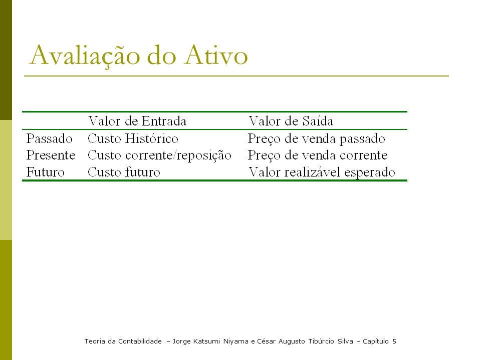 Avaliação do Ativo Teoria da Contabilidade – Jorge Katsumi Niyama e César Augusto Tibúrcio Silva – Capítulo 5