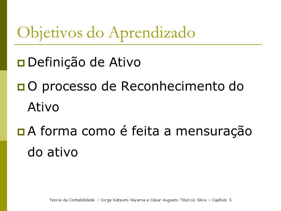 Objetivos do Aprendizado Definição de Ativo O processo de Reconhecimento do Ativo A forma como é feita a mensuração do ativo Teoria da Contabilidade –
